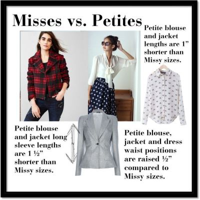 In fashion and clothing, petite sizes are standard clothing sizes designed to fit women of shorter height, typically 5'3